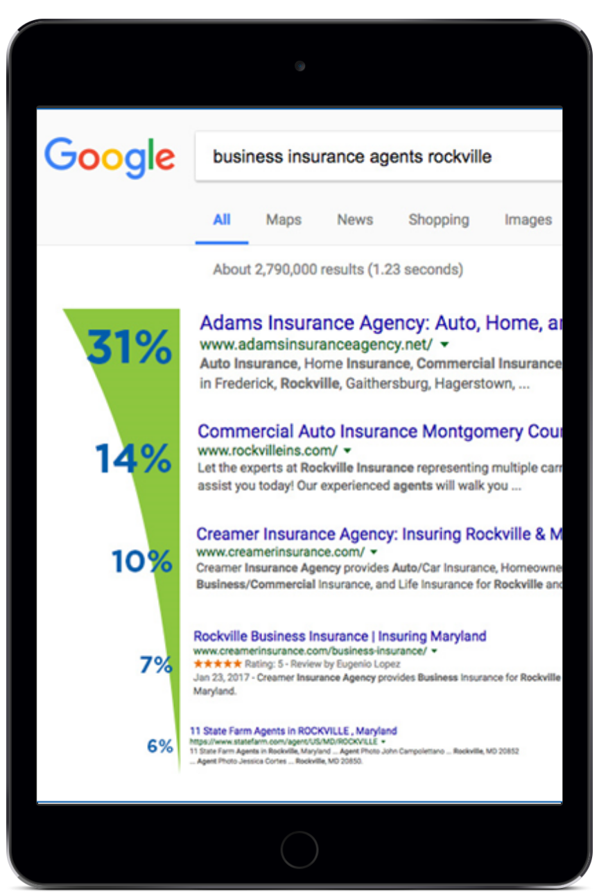 search engine marketing solutions